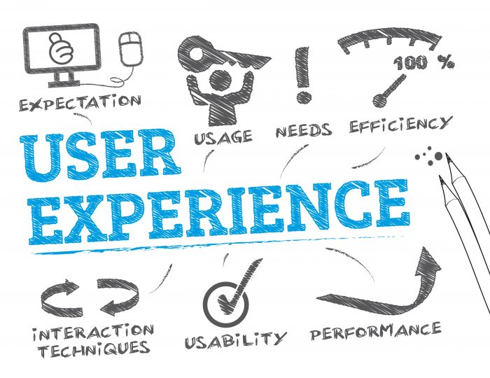 UX for Your Site