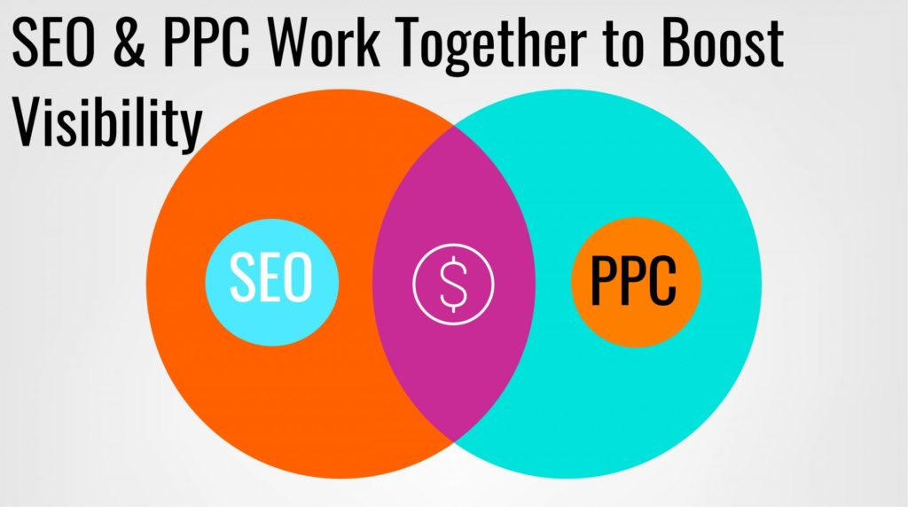 SEO and PPC Get Your Site Noticed
