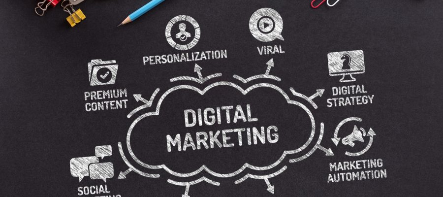 Digital Marketing Chart with keywords and icons on blackboard