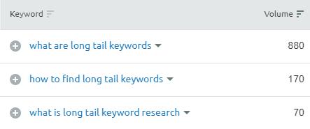 Keyword Research tool showing long tail keywords.